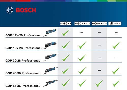 Bosch Professional Multi-Tool GOP 40-30 mit 16 teilig Zubehör-Set im Test